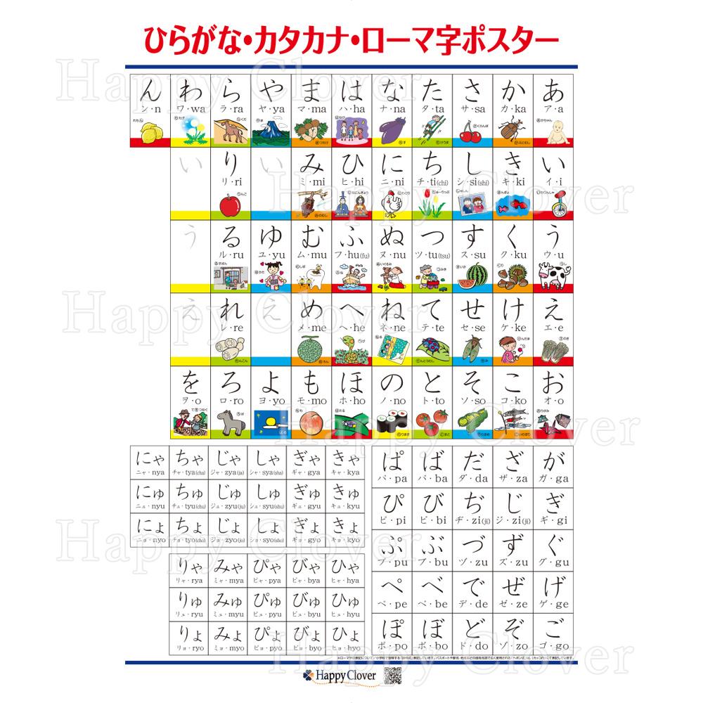 ひらがな・カタカナ・ローマ字ポスター